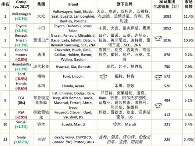国产车的质量已经超越了韩系车,你们认同吗?