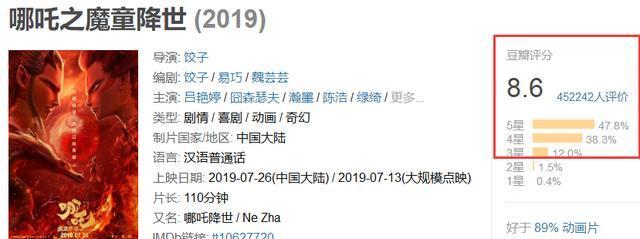 《哪吒之魔童降世》,中国影史动画电影票房第一