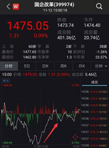 股民晚報:A股2891點有望筑雙底,獐子島跌停扇貝是剛死的?