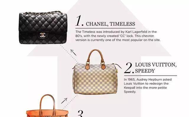 女神最爱!全球最值得拥有的25款名牌包包