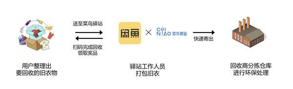 http://www.shangoudaohang.com/zhifu/191762.html