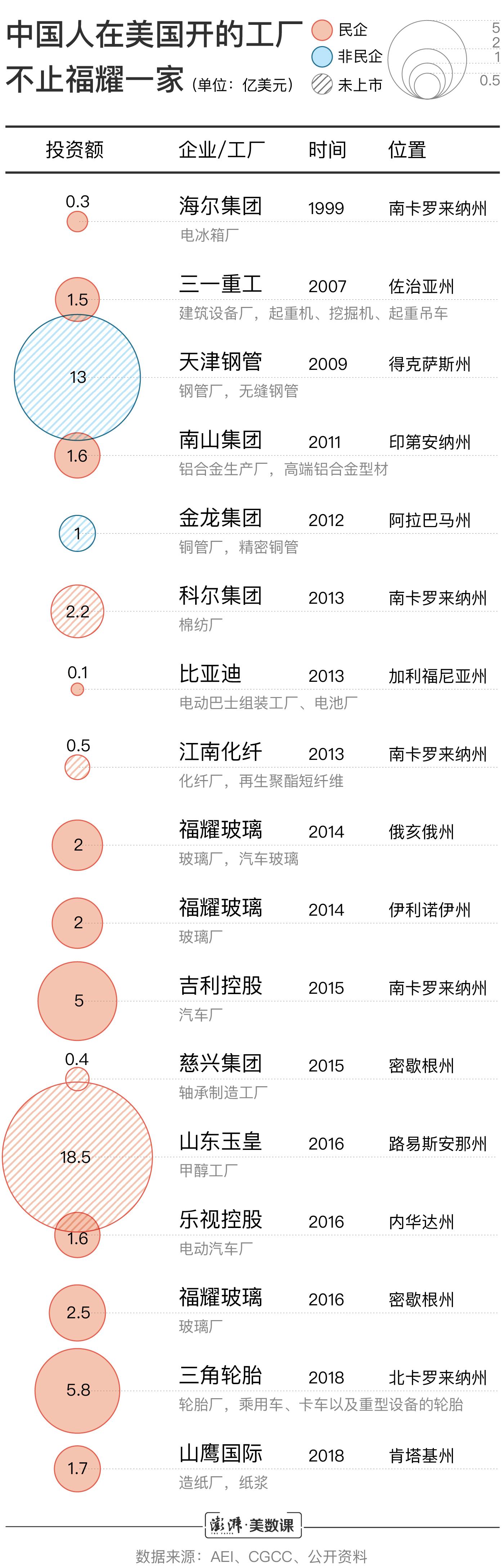 http://www.sjtuedu.com.cn/caijingguanzhu/250140.html