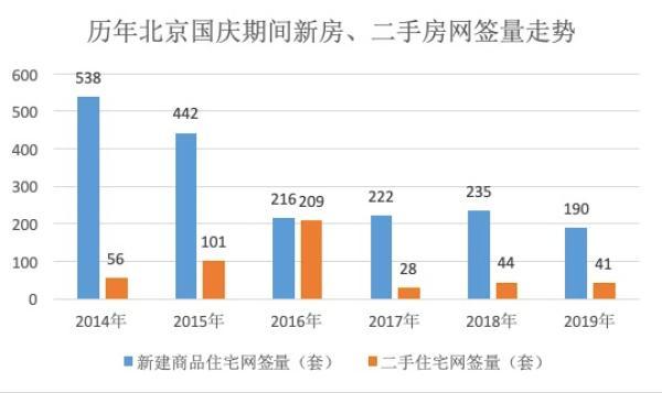 降幅 商品住宅 同比 楼市 中指 数据 网签 研究院 成交面积 一线城市 宁波 北京 城市 成交量 惠州 韶关
