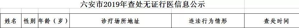 mg4355vip平台入口:舒城这几人无证行医被查处