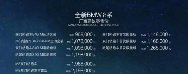 全新BMW 8系不完全是BMW,但它更BMW
