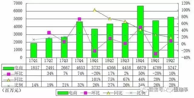 网易考拉卖身阿里疑云CFO杨昭烜曾说不玩亏损换增长模式