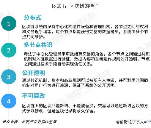 2019年中国区块链市场现状与发展趋势 区块链信息服务实行备案制-宏链财经