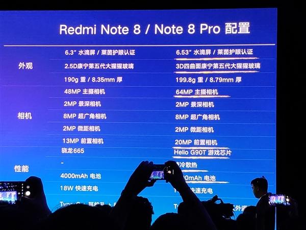 千元买四摄手机!Redmi Note 8系列售价公布:999元起