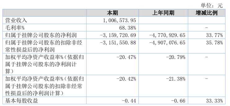 火币李林新三板公司被列经营异常火币网工商失联半年未销