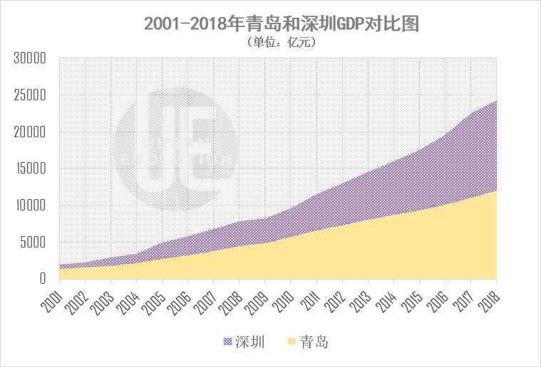 中国南北经济总量_中国南北分界线地图