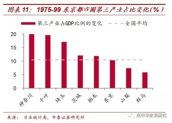 纽约研发占gdp比重_金融解读 盘点2017年中国现代金融体系建设十大成果 附近5年数据