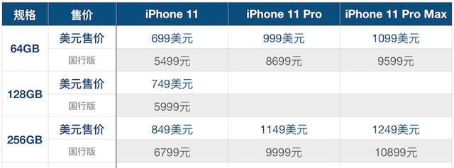 329美元 苹果发布有史以来最大iPad!329美元起售