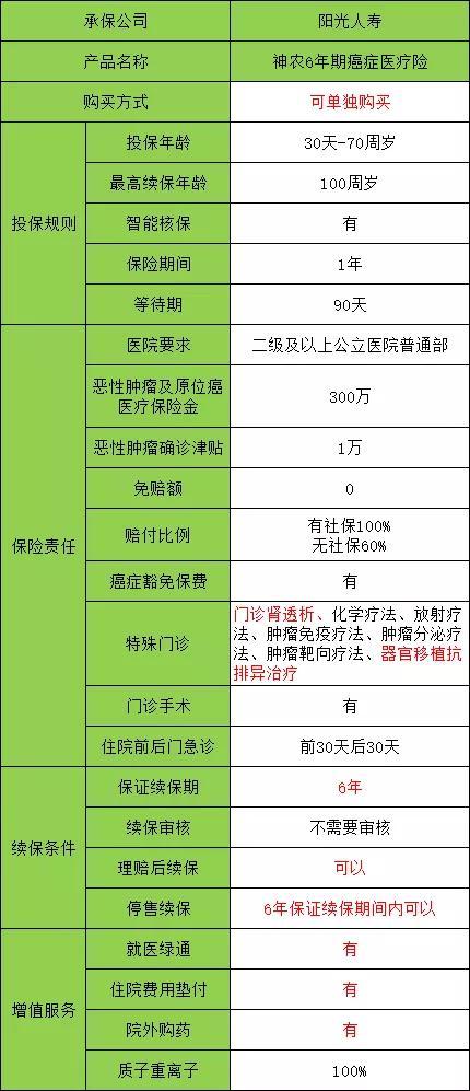 2019人寿新险介绍