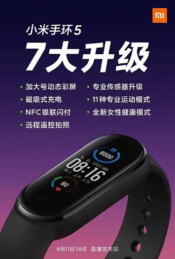 華米科技或將在運動模式出現新突破,小米手環5有望率先嘗鮮