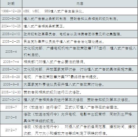 中国选综艺韩国爱韩剧 新机曝光看看有那些门道