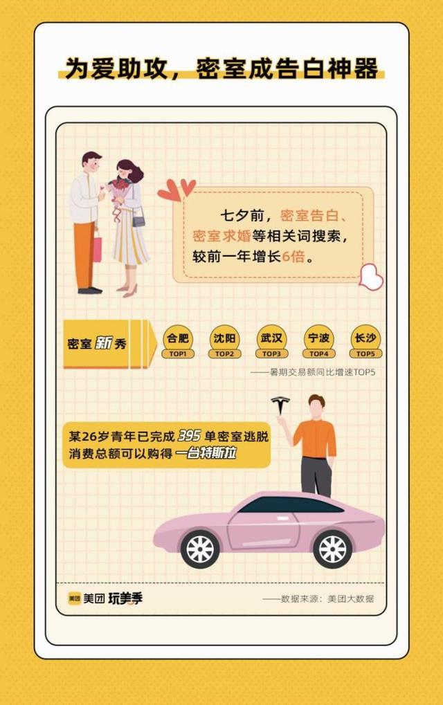 """美团玩美力消费报告:精致猪猪男孩成""""颜值经济""""新军 哥去爱"""