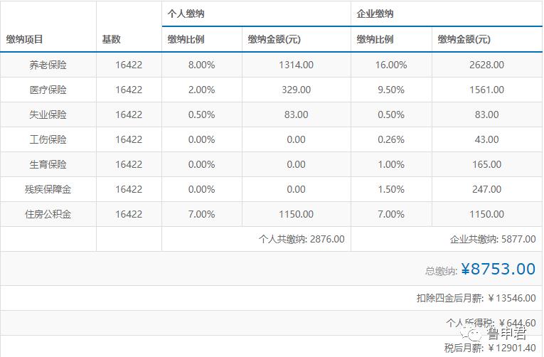 2018年北京社保缴纳标准(缴费基数+比例)  北京本地宝