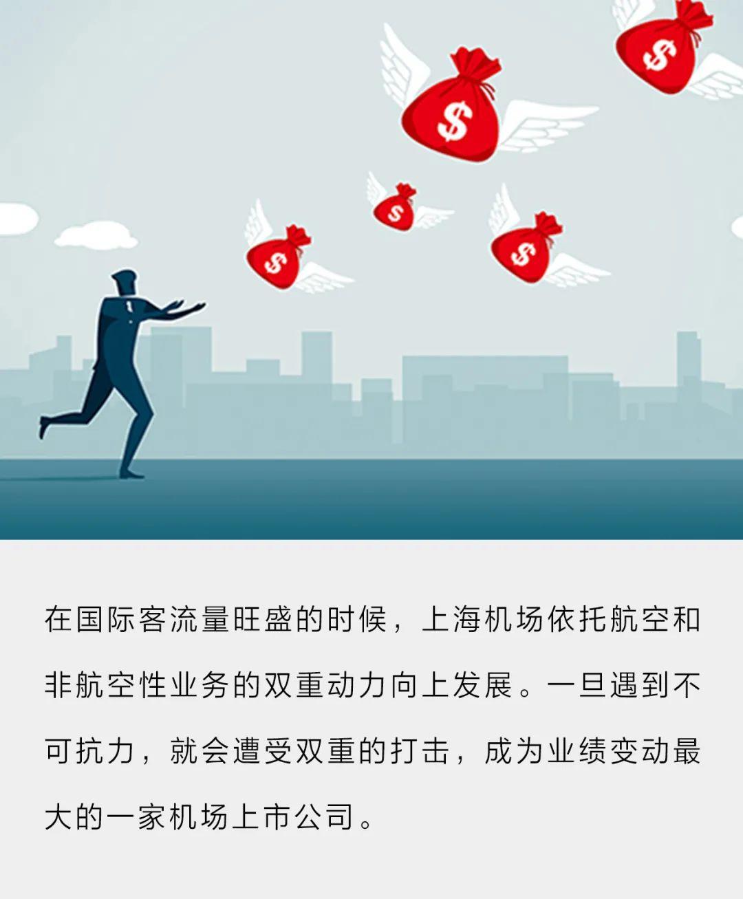 380億,從上海機場飛走了