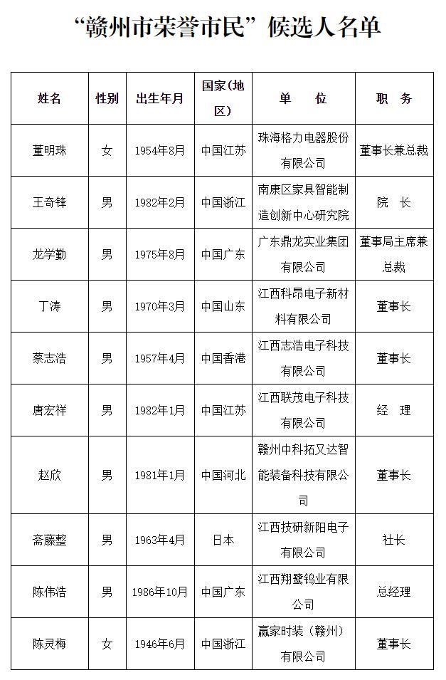 望月科幻岛_段智敏_又名丹江口站长网