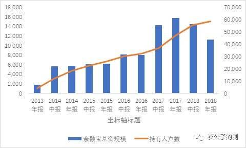 http://www.weixinrensheng.com/kejika/625211.html