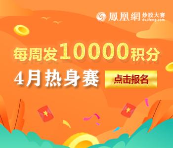 热身赛公告:5人分享10000积分