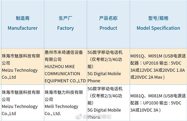 魅族17Pro充电器通过3C认证:支持最高40W快充