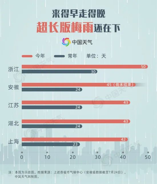 【欧美色情图区哥哥去实战密码】_解读2020年梅雨季:长江上游仍将有一次明显洪水过程