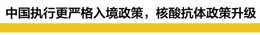 新冠最新变种已失控,传播力激增,中国启动最严格入境政策