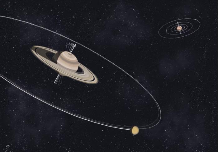 研究揭示导致土星自转轴越来越倾斜的原因