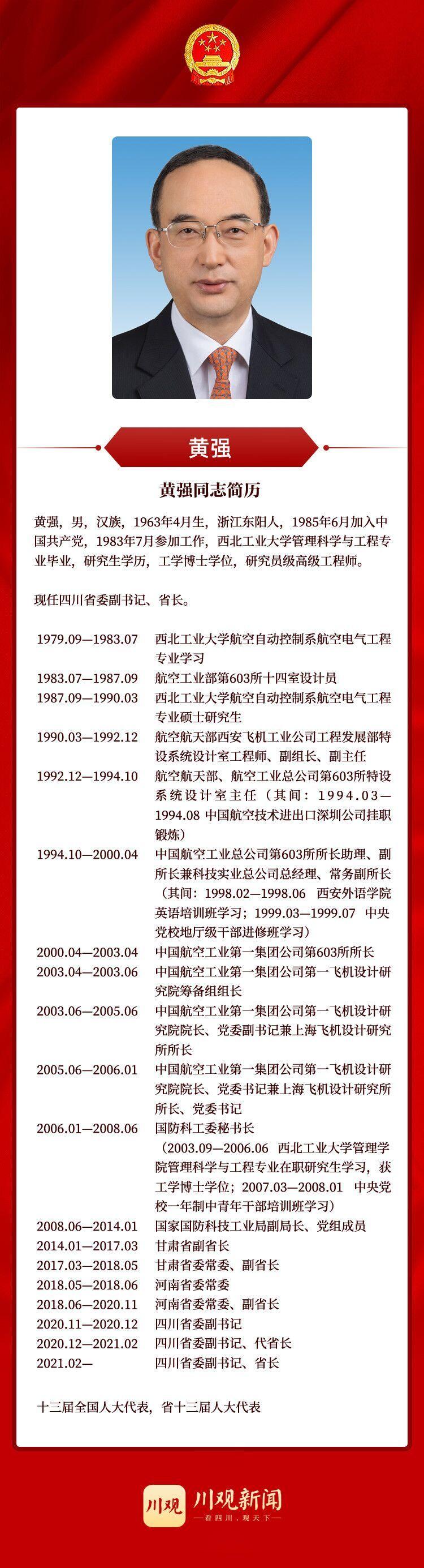 黃強當選為四川省省長