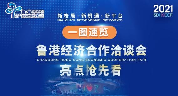 一图速览丨鲁港经济合作洽谈会亮点抢先看