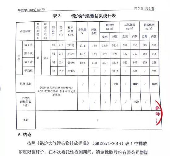滁州一企业涉嫌伪造自动监测数据