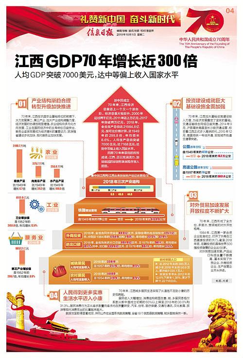 建国是我国经济总量_建国初我国经济差图片