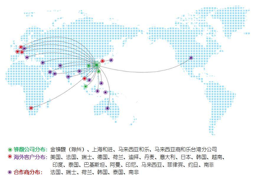 """锋馥立足中国服务全球, 从自动化 """"技术先驱""""到""""服务先锋""""深受全球客户信赖"""