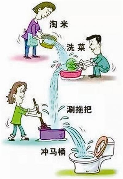 10月21日起 滁州這個時段實行分時減壓供水!