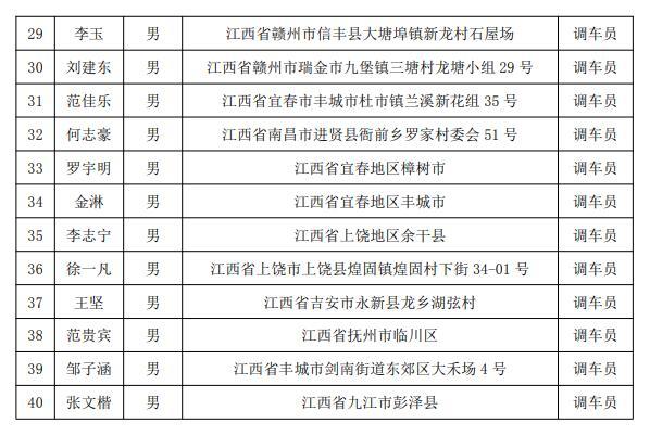 排列5福建 三钢排列5集团 有限排列5公司 铁路运输部来南昌向远轨道排列5技术 排列5学校 进行人才选拔