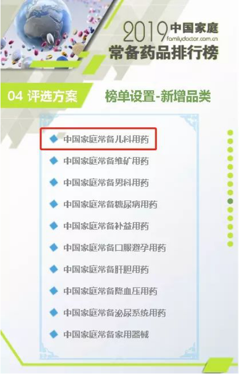 2019中国医药排行榜_云南白药入围2019中国医药企业品牌影响力排行榜及