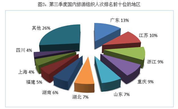 山东景区排行_山东省知名景区网络传播影响力指数(7月)榜单发布