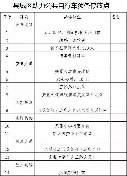 安徽凤台预计投放500辆助力自行车 试点30个站点