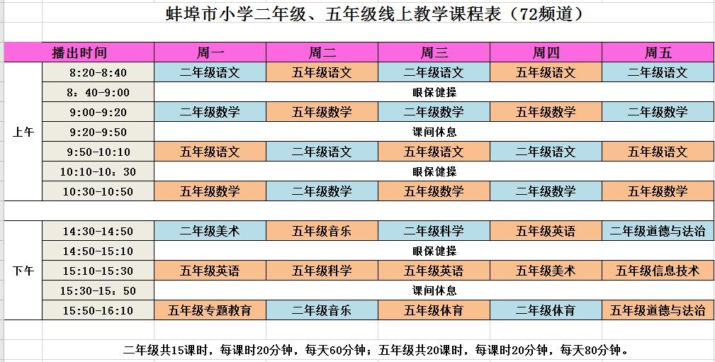 3月2日起 蚌埠市中小學校開展線上教育教學 參與方式是…… 作者: 來源:鳳凰網安徽綜合