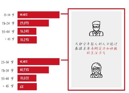 一站式电商运营方案定制服务商 广州航翰企业管理有限公司
