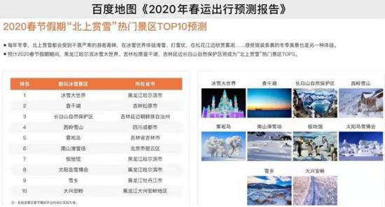 """""""2020年春节出游热门景区TOP10""""荣登榜首"""