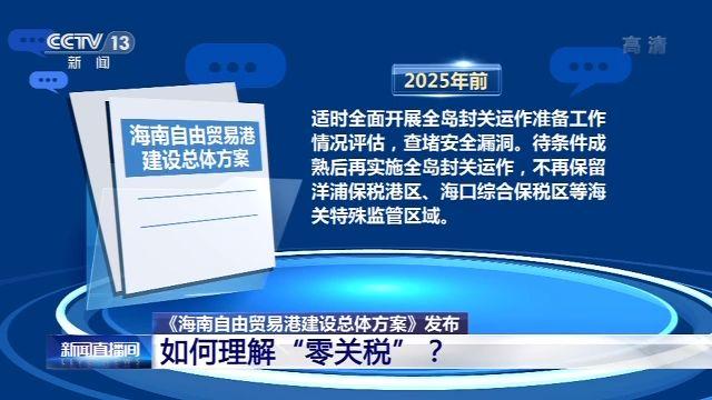 """《海南自由贸易港建设总体方案》发布 如何理解""""零关税""""?"""