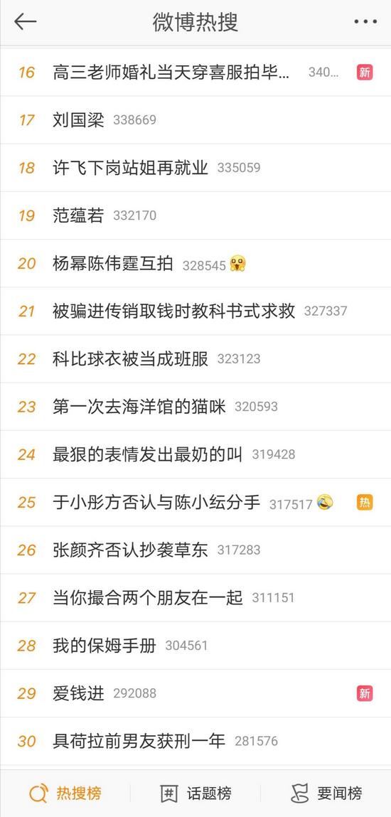 7月2日20时左右的微博热搜截图。