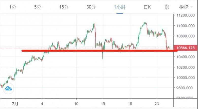 【辉煌日报】黄金冲击1900美元,原油高位回落2%