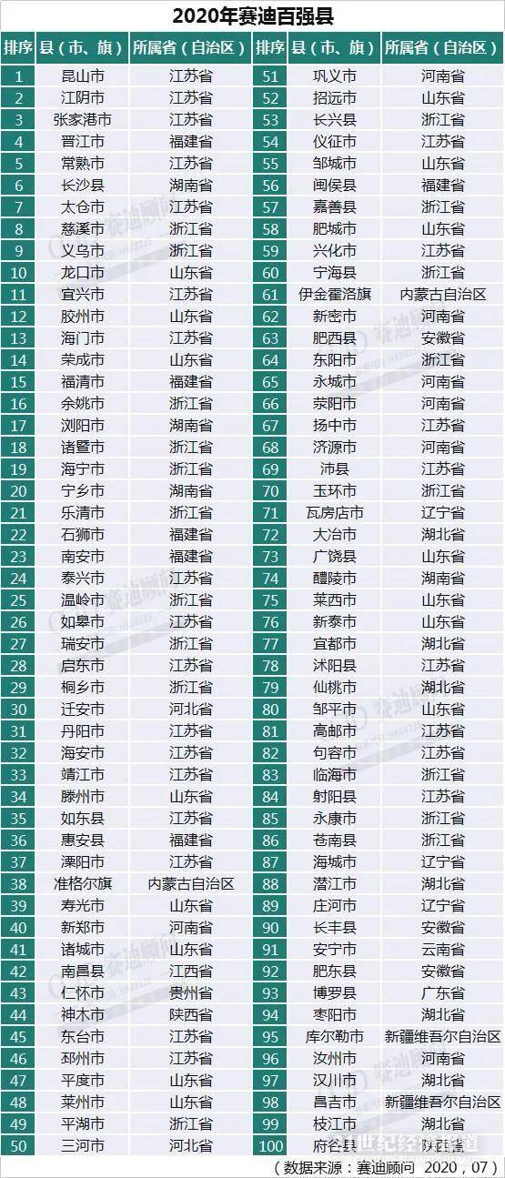 江西省人均gdp_江西省地图
