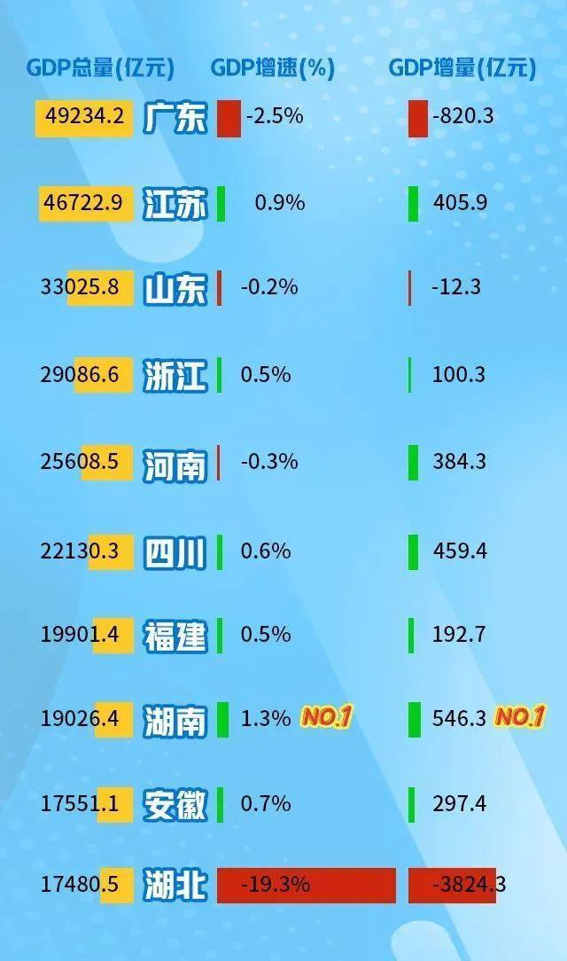 怀化经济总量 湖南排名_湖南怀化图片
