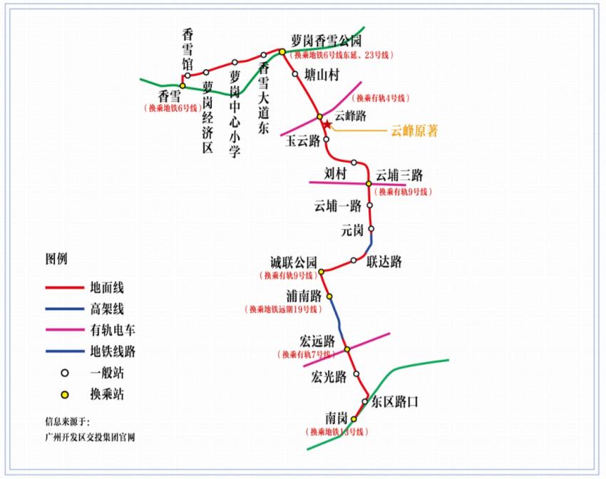 黄埔轨道交通发展再提速 多轨交汇龙湖云峰原著交通优势明显