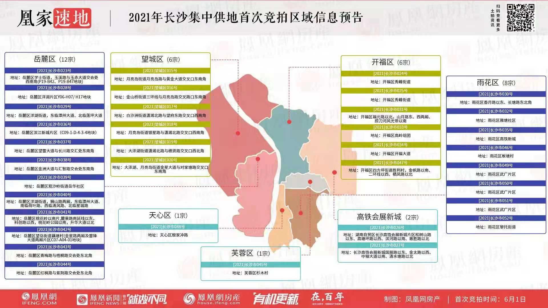【长沙】集中供地:9宗熔断,总揽金381亿