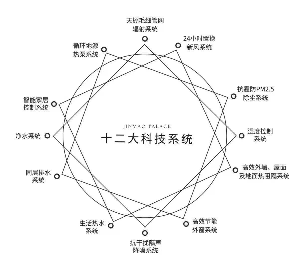 九月北京楼盘推荐:西山金茂府价格待定 ——凤凰网房产北京